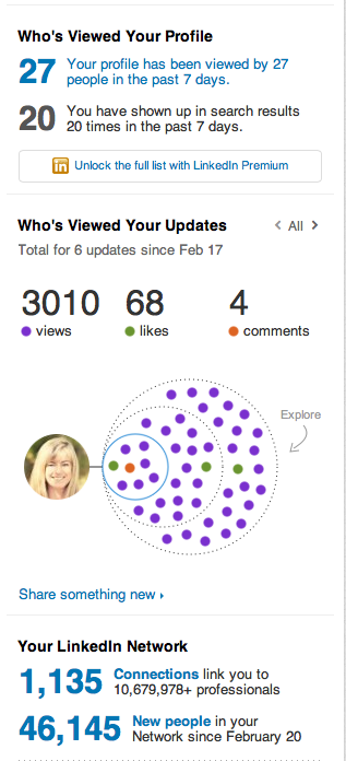 Who's Viewed Your LinkedIn Updates